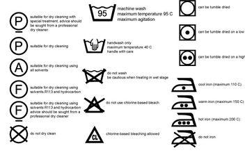 Care symbols free vector - Free vector #176967