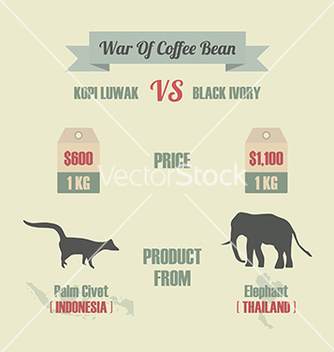 Free 111expensive coffee vector - Free vector #233177