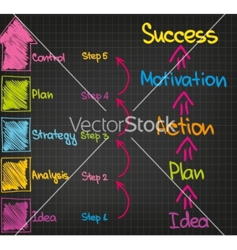 Free success quotes vector - бесплатный vector #236687