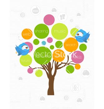 Free social media concept vector - Free vector #243267