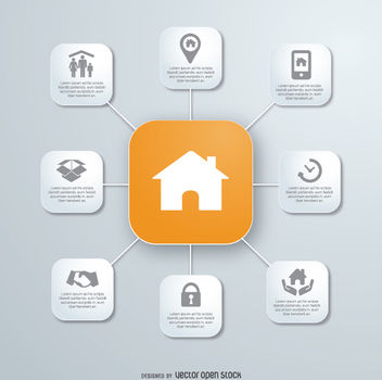 Real estate infographic mindmap - vector #341827 gratis