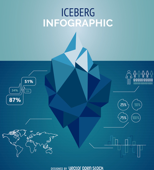 Iceberg infographic template - Free vector #366167