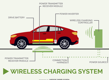 Wireless car charging infograhic - бесплатный vector #369187