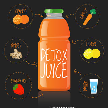 Detox juice recipe - vector gratuit #376627