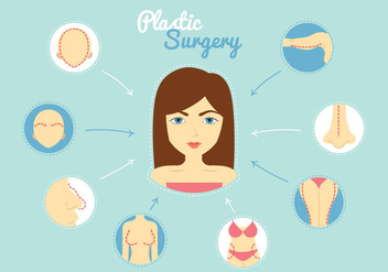 Free Plastic Surgery Vector - бесплатный vector #384937
