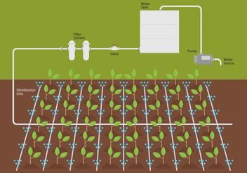 Irrigation Water System Vector - vector #153107 gratis