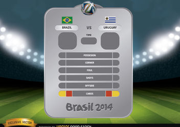 Brazil 2014 Football Vs panel - vector gratuit #181467