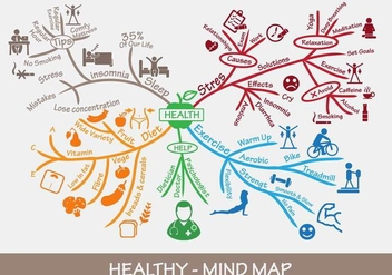 Healthy Mind Map - vector gratuit #344857