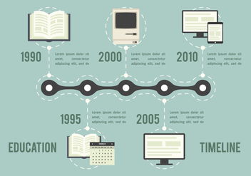 Free Education Timeline Vector Background - vector gratuit #350347