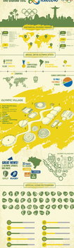 Rio 2016 Olympic Games infographic - vector #360737 gratis