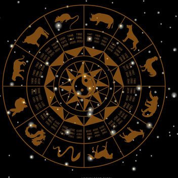 Chinese horoscope wheel drawing - vector gratuit #373177